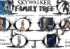 drzewo genealogiczne do szkoły